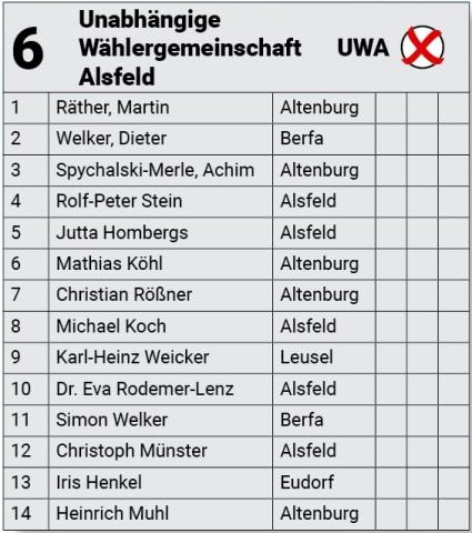 Liste